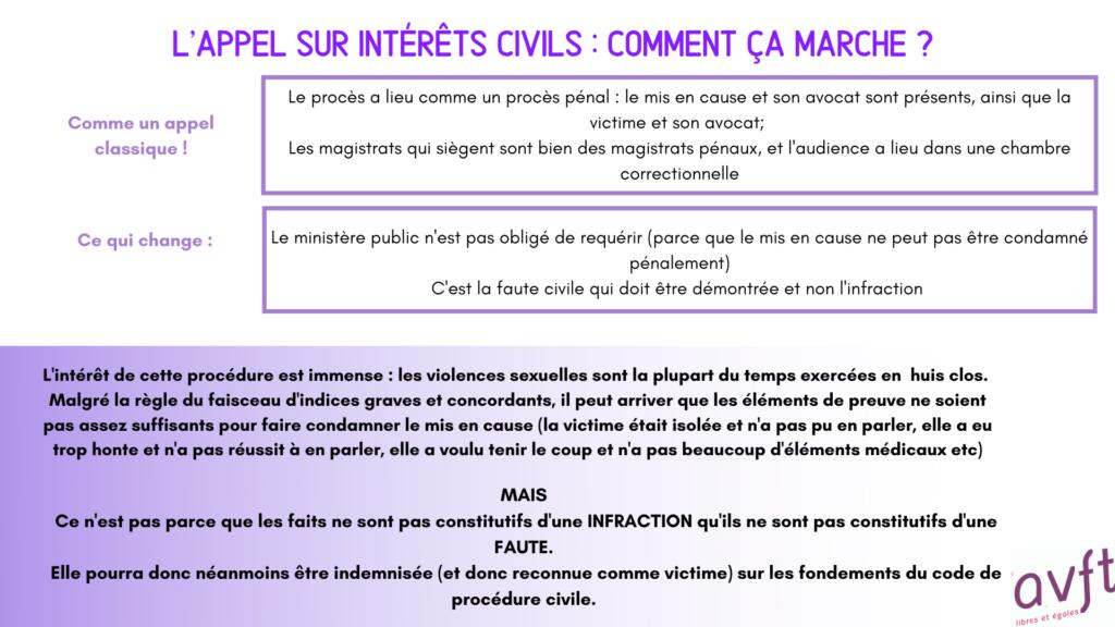La procèdure sur intérêts civils(1)